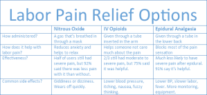 painmed chart